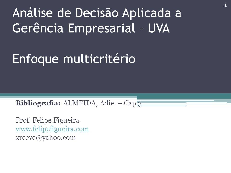 Análise de Decisão Aplicada a Gerência Empresarial – UVA Enfoque multicritério Bibliografia: ALMEIDA, Adiel – Cap 3 Prof. Felipe Figueira www.felipefi