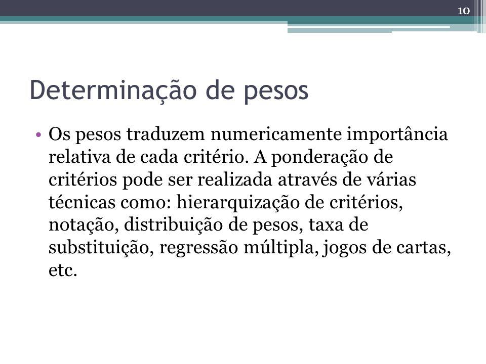 Determinação de pesos Os pesos traduzem numericamente importância relativa de cada critério. A ponderação de critérios pode ser realizada através de v