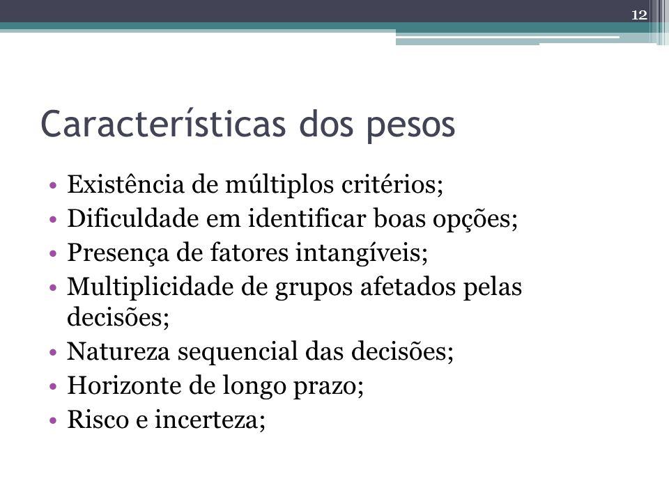 Características dos pesos Existência de múltiplos critérios; Dificuldade em identificar boas opções; Presença de fatores intangíveis; Multiplicidade d