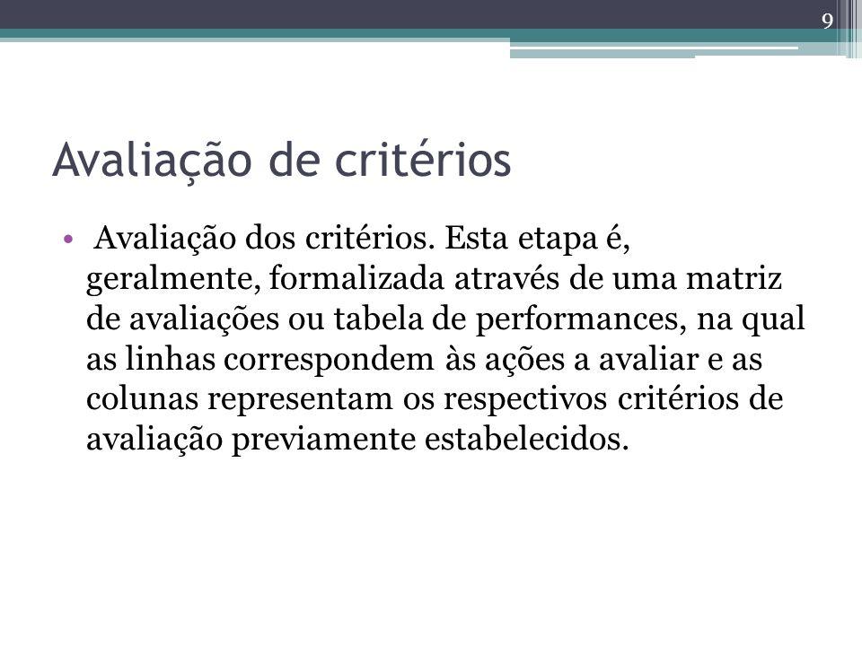 Avaliação de critérios Avaliação dos critérios. Esta etapa é, geralmente, formalizada através de uma matriz de avaliações ou tabela de performances, n