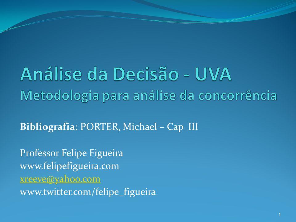 Bibliografia: PORTER, Michael – Cap III Professor Felipe Figueira www.felipefigueira.com xreeve@yahoo.com www.twitter.com/felipe_figueira 1