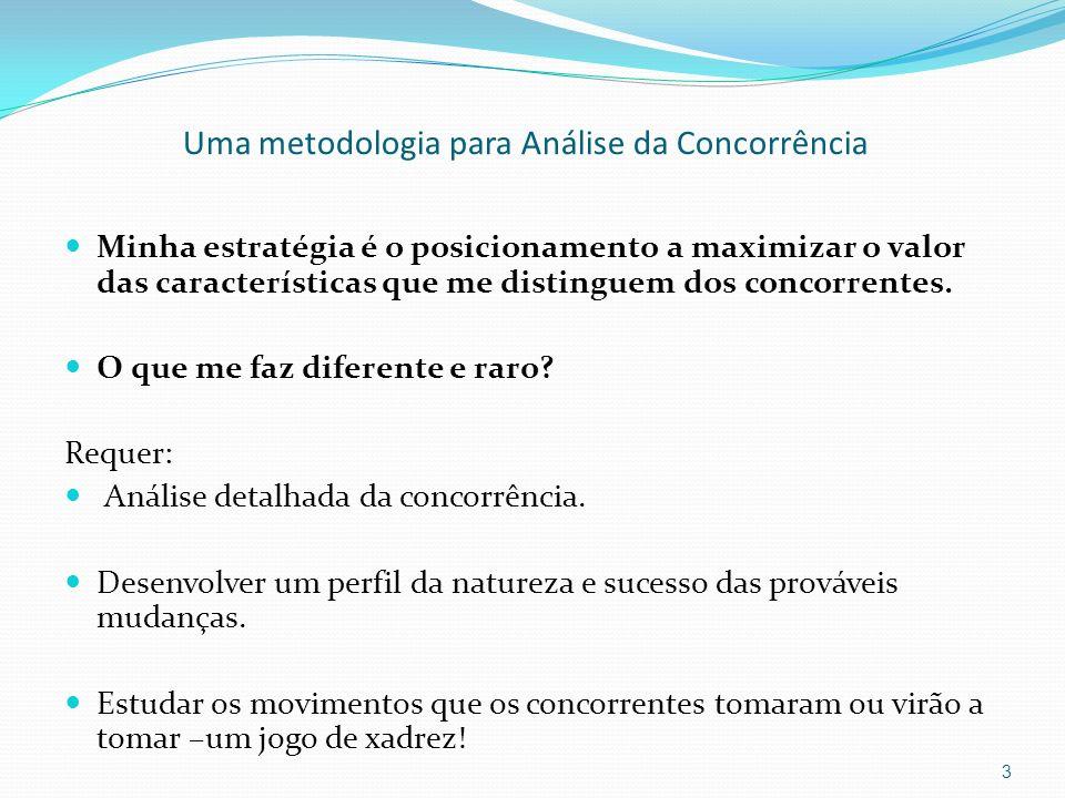 Uma metodologia para Análise da Concorrência Minha estratégia é o posicionamento a maximizar o valor das características que me distinguem dos concorr