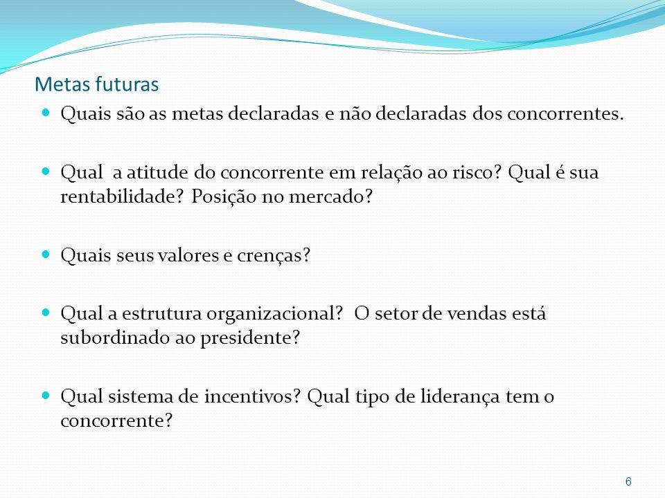 Metas futuras Quais são as metas declaradas e não declaradas dos concorrentes. Qual a atitude do concorrente em relação ao risco? Qual é sua rentabili