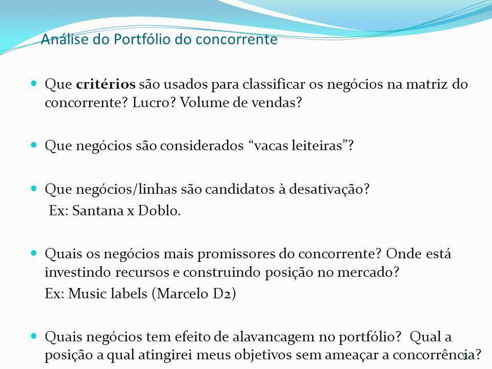 Análise do Portfólio do concorrente Que critérios são usados para classificar os negócios na matriz do concorrente? Lucro? Volume de vendas? Que negóc