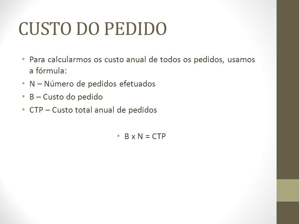 CUSTO DO PEDIDO Para calcularmos os custo anual de todos os pedidos, usamos a fórmula: N – Número de pedidos efetuados B – Custo do pedido CTP – Custo