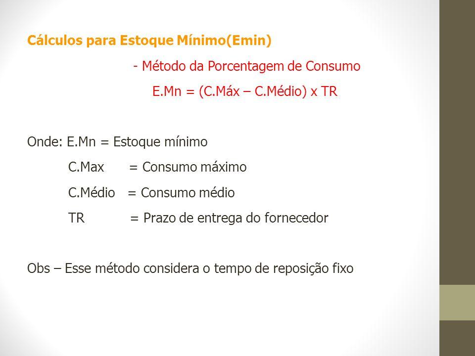 Cálculos para Estoque Mínimo(Emin) - Método da Porcentagem de Consumo E.Mn = (C.Máx – C.Médio) x TR Onde: E.Mn = Estoque mínimo C.Max = Consumo máximo