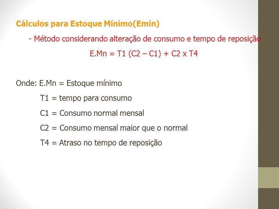 Cálculos para Estoque Mínimo(Emin) - Método considerando alteração de consumo e tempo de reposição E.Mn = T1 (C2 – C1) + C2 x T4 Onde: E.Mn = Estoque