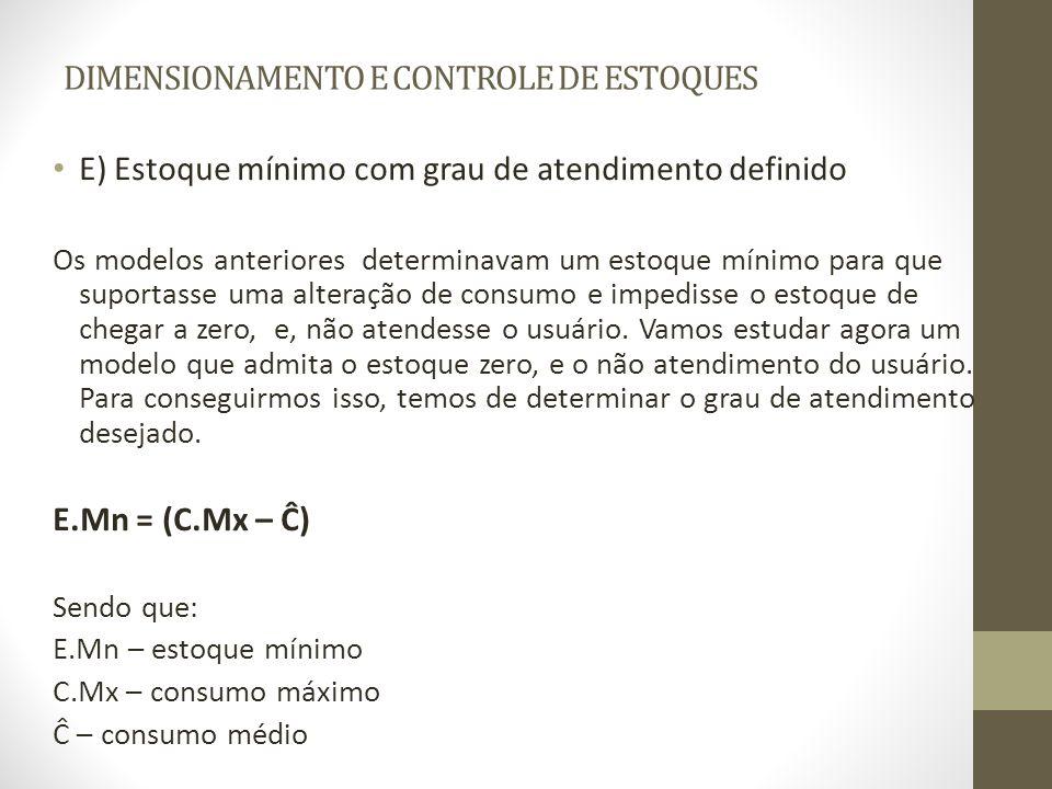 DIMENSIONAMENTO E CONTROLE DE ESTOQUES E) Estoque mínimo com grau de atendimento definido Os modelos anteriores determinavam um estoque mínimo para qu
