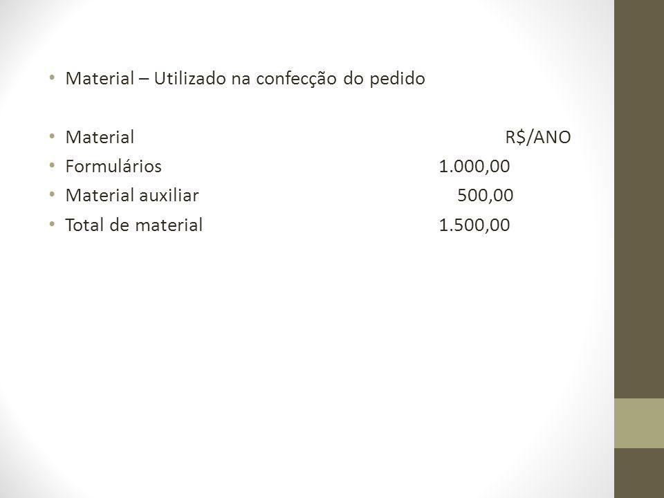 Material – Utilizado na confecção do pedido MaterialR$/ANO Formulários1.000,00 Material auxiliar 500,00 Total de material1.500,00