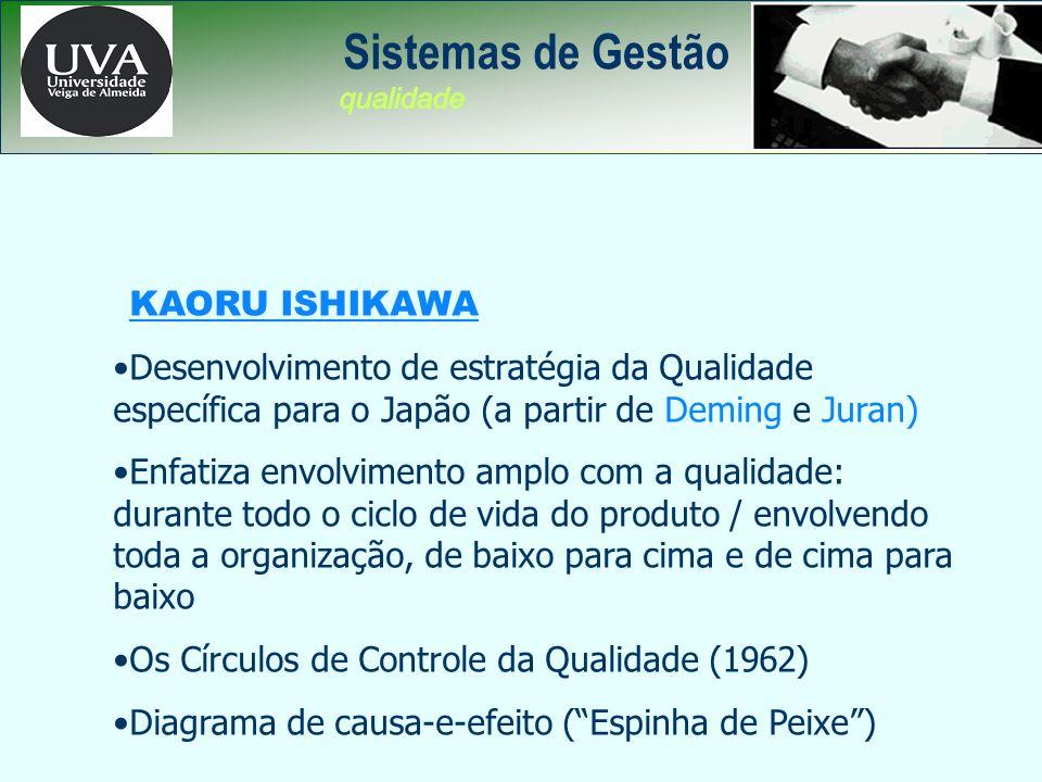 MÉTODOS E PROCEDIMENTOS SOFTWARE ELEMENTO HUMANO EQUIPAMENTOS E MATERIAIS HARDWARE SISTEMA ENTRADAS SAÍDAS MISSÃO Q APORTE DE CAPITAL ($) NECESSIDADES DOS CLIENTES APORTE DE CONHECIMENTO (EDUCAÇÃO + TREINAMENTO APORTE DE CONHECIMENTO = (EDUCAÇÃO + TREINAMENTO (VALOR) DAS SAÍDAS (VALOR) DAS ENTRADAS
