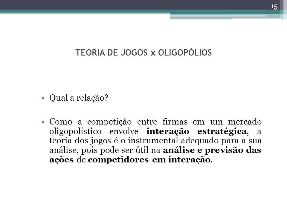 TEORIA DE JOGOS x OLIGOPÓLIOS Qual a relação? Como a competição entre firmas em um mercado oligopolístico envolve interação estratégica, a teoria dos