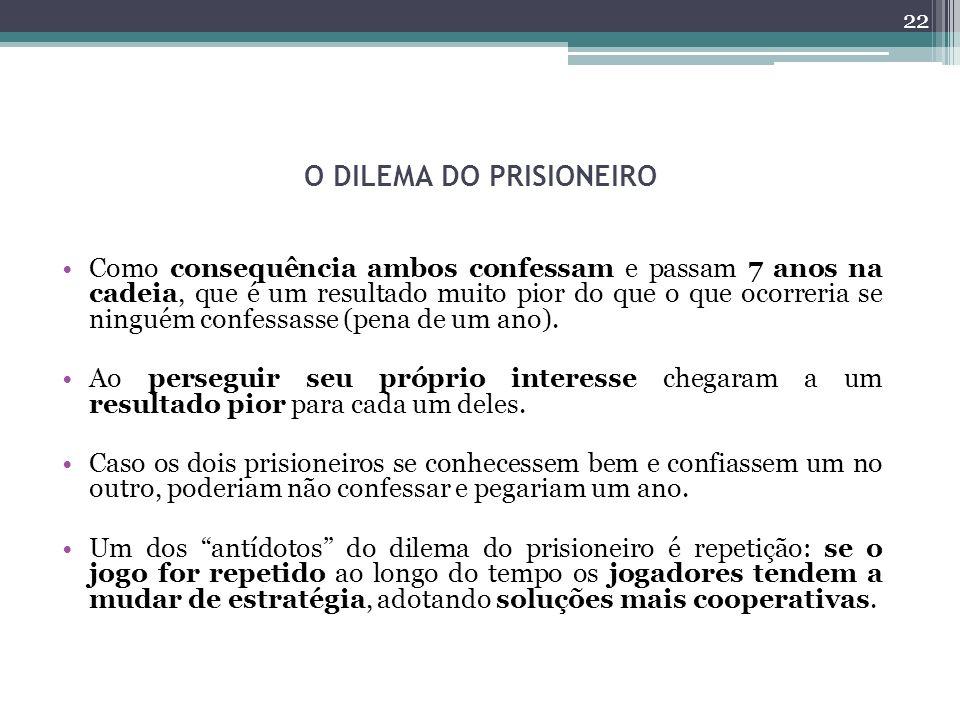 O DILEMA DO PRISIONEIRO Como consequência ambos confessam e passam 7 anos na cadeia, que é um resultado muito pior do que o que ocorreria se ninguém confessasse (pena de um ano).