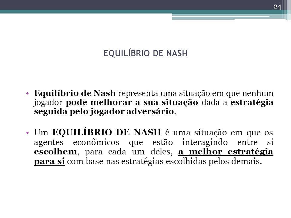 EQUILÍBRIO DE NASH Equilíbrio de Nash representa uma situação em que nenhum jogador pode melhorar a sua situação dada a estratégia seguida pelo jogador adversário.