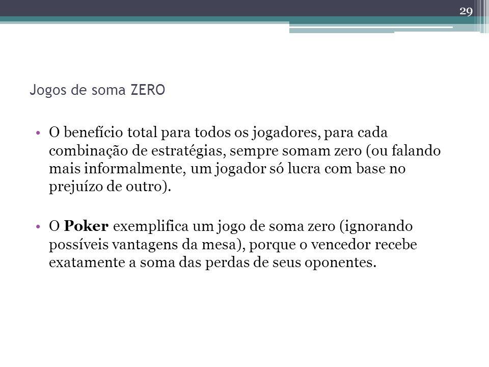 Jogos de soma ZERO O benefício total para todos os jogadores, para cada combinação de estratégias, sempre somam zero (ou falando mais informalmente, um jogador só lucra com base no prejuízo de outro).