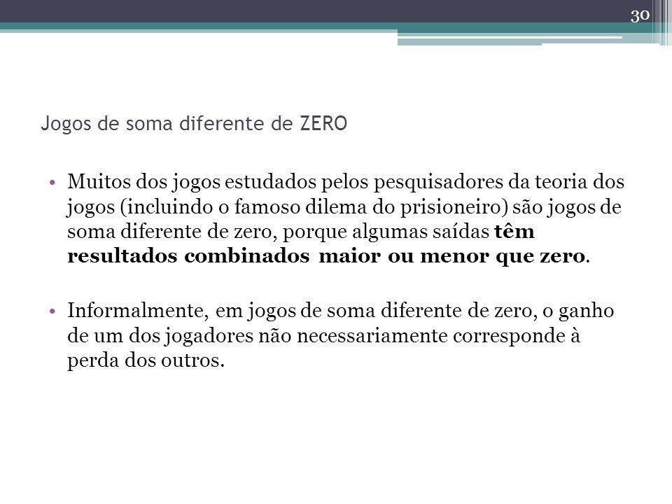 Jogos de soma diferente de ZERO Muitos dos jogos estudados pelos pesquisadores da teoria dos jogos (incluindo o famoso dilema do prisioneiro) são jogos de soma diferente de zero, porque algumas saídas têm resultados combinados maior ou menor que zero.