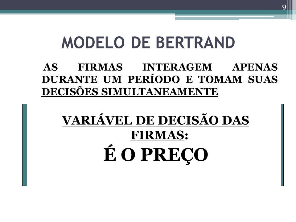 MODELO DE BERTRAND AS FIRMAS INTERAGEM APENAS DURANTE UM PERÍODO E TOMAM SUAS DECISÕES SIMULTANEAMENTE VARIÁVEL DE DECISÃO DAS FIRMAS: É O PREÇO 9