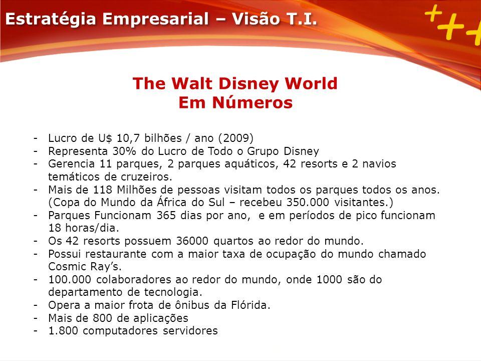 -Lucro de U$ 10,7 bilhões / ano (2009) -Representa 30% do Lucro de Todo o Grupo Disney -Gerencia 11 parques, 2 parques aquáticos, 42 resorts e 2 navio