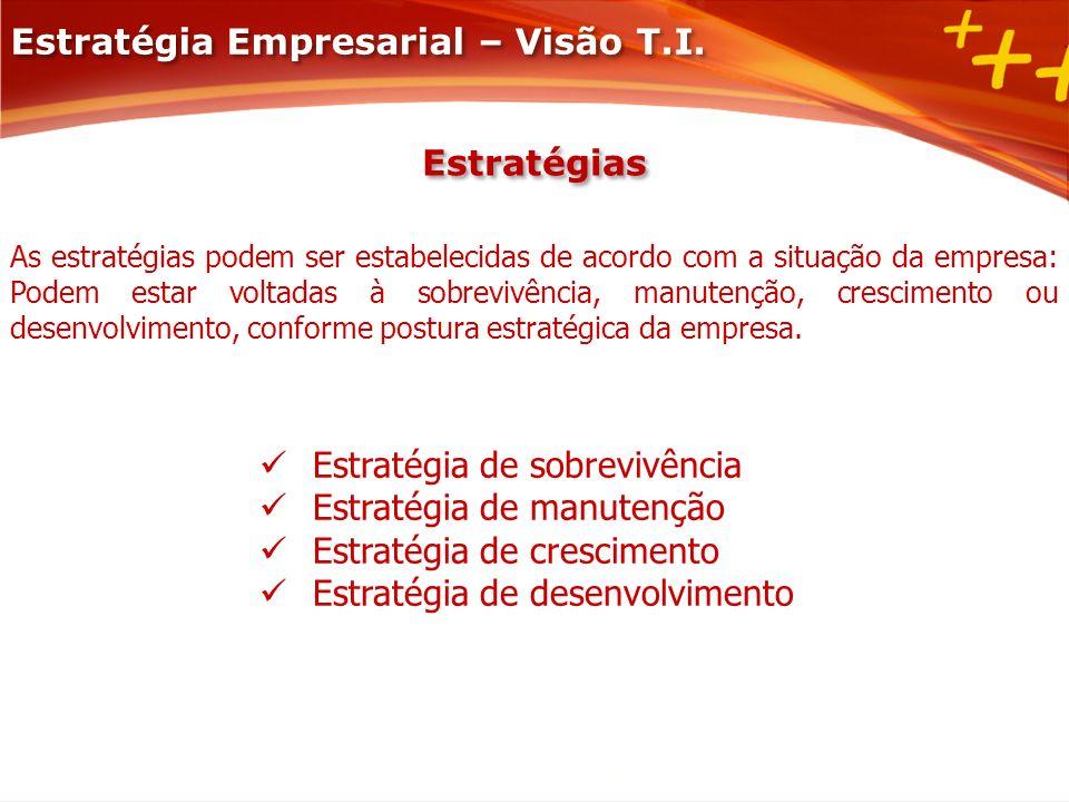 Estratégia Empresarial – Visão T.I. Estratégias As estratégias podem ser estabelecidas de acordo com a situação da empresa: Podem estar voltadas à sob