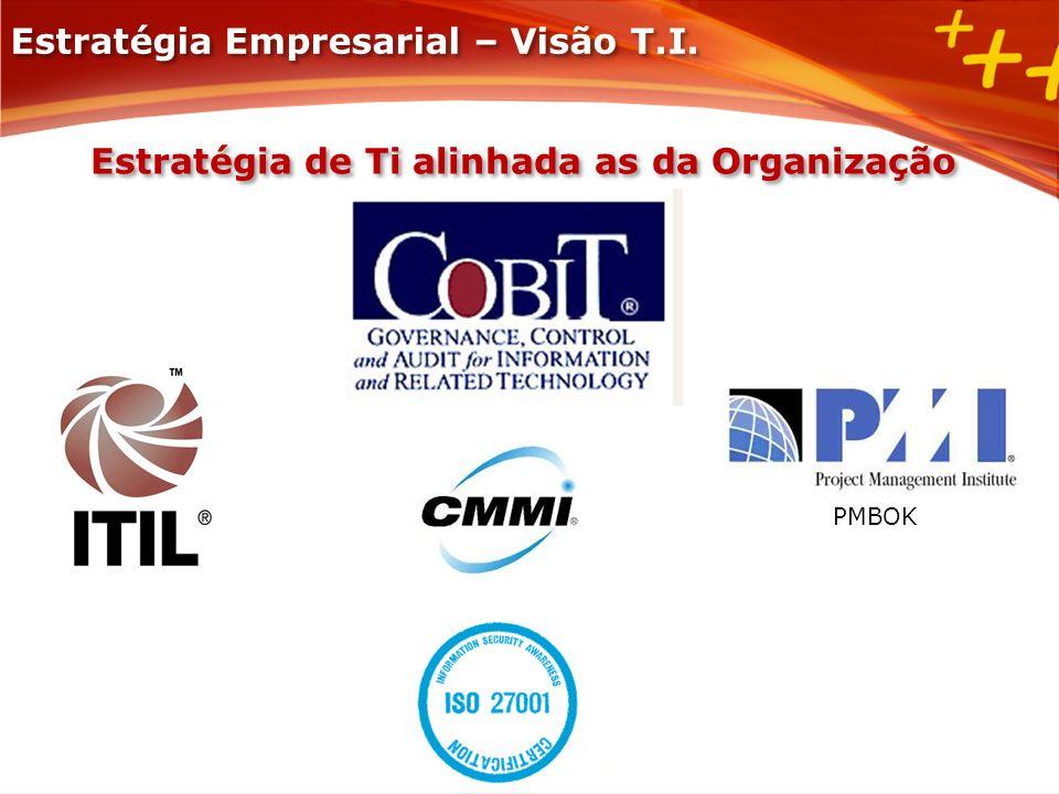 Estratégia Empresarial – Visão T.I. Estratégia de Ti alinhada as da Organização PMBOK