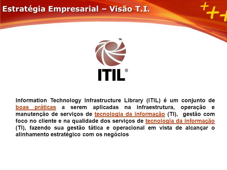 Information Technology Infrastructure Library (ITIL) é um conjunto de boas práticas a serem aplicadas na infraestrutura, operação e manutenção de serv