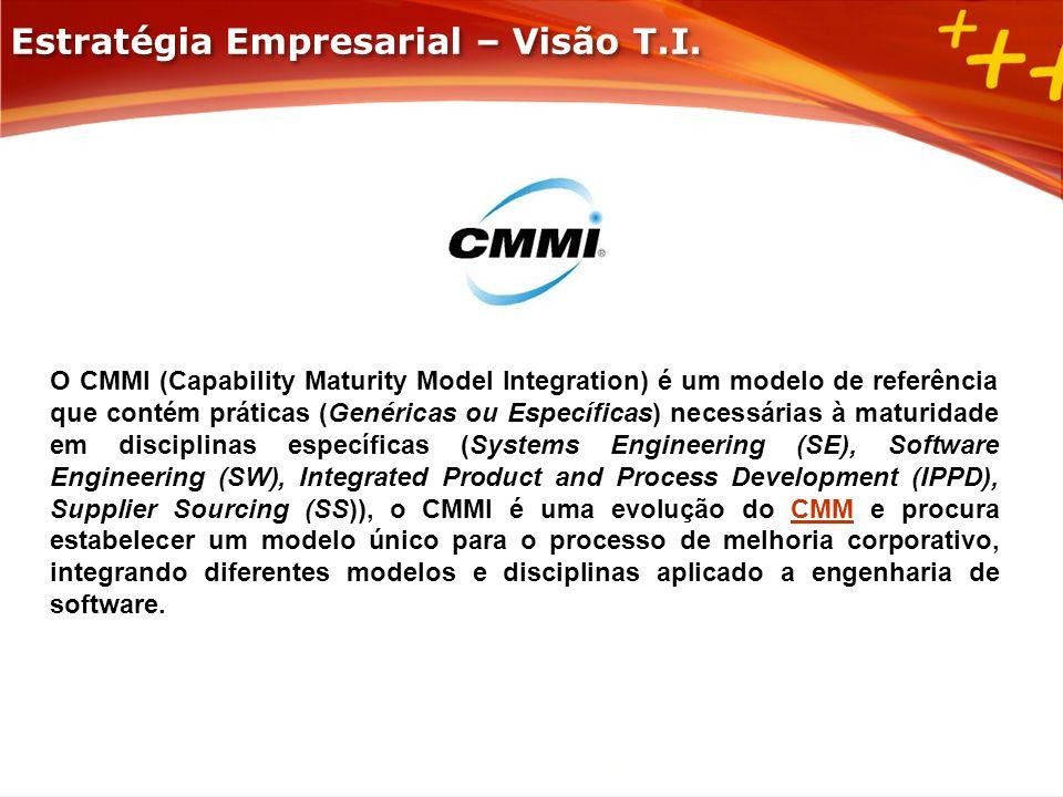 O CMMI (Capability Maturity Model Integration) é um modelo de referência que contém práticas (Genéricas ou Específicas) necessárias à maturidade em di