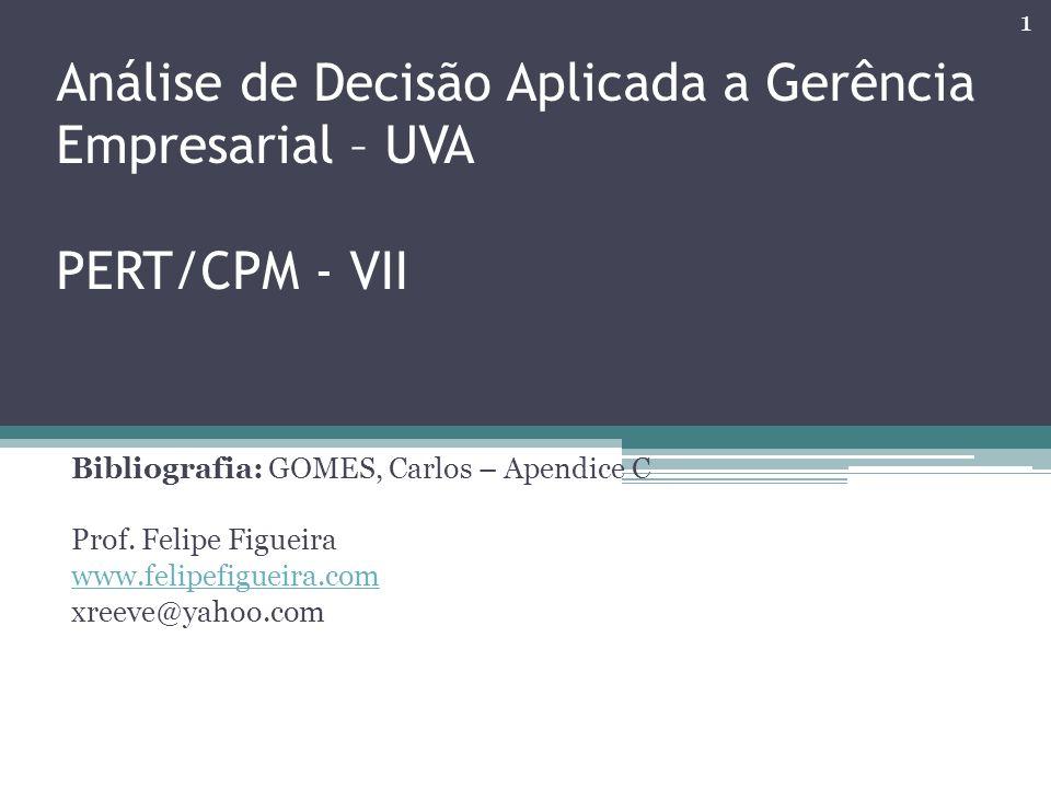 Análise de Decisão Aplicada a Gerência Empresarial – UVA PERT/CPM - VII Bibliografia: GOMES, Carlos – Apendice C Prof.