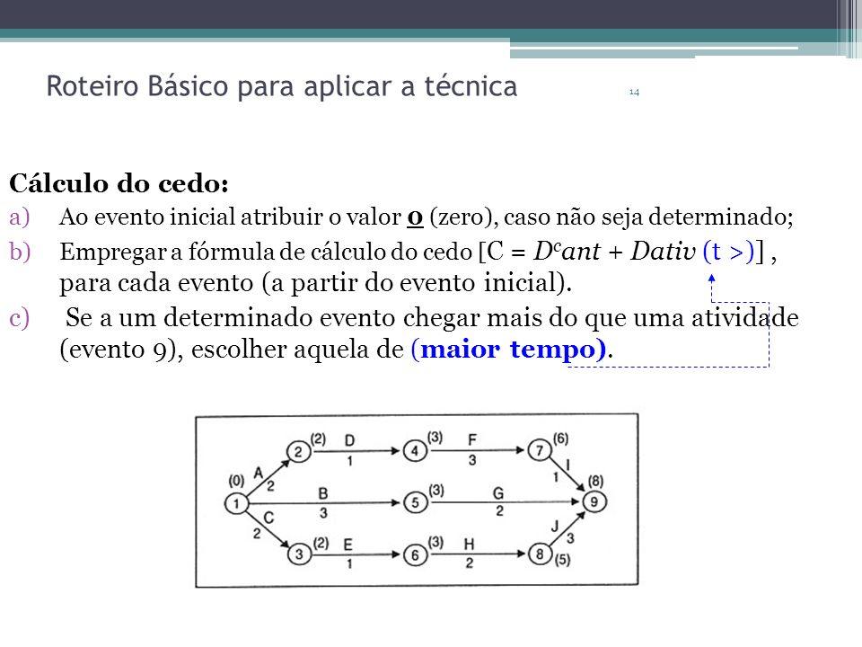 14 Roteiro Básico para aplicar a técnica Cálculo do cedo: a)Ao evento inicial atribuir o valor 0 (zero), caso não seja determinado; b)Empregar a fórmula de cálculo do cedo [ C = D c ant + Dativ (t >)], para cada evento (a partir do evento inicial).