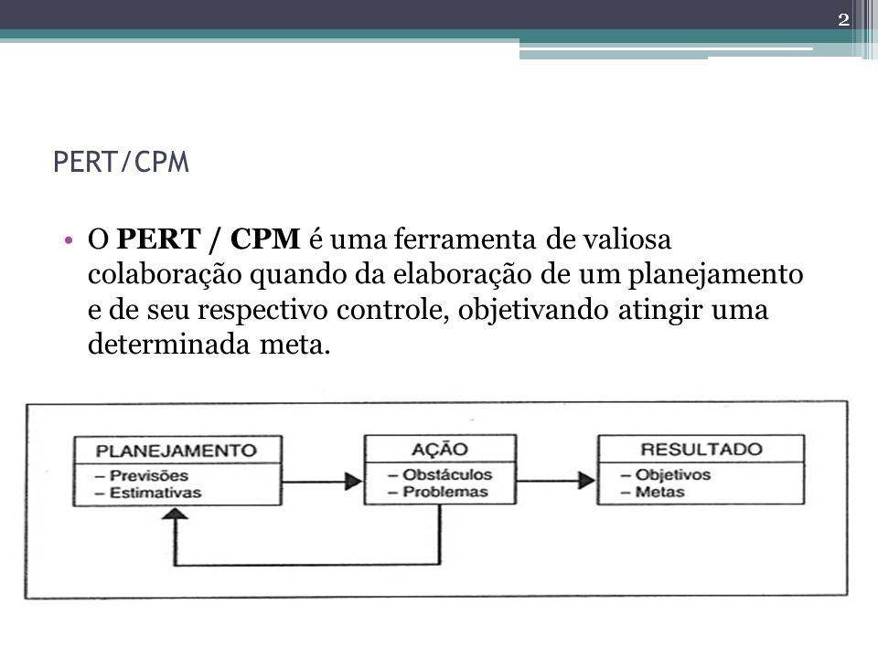 PERT/CPM O PERT / CPM é uma ferramenta de valiosa colaboração quando da elaboração de um planejamento e de seu respectivo controle, objetivando atingi
