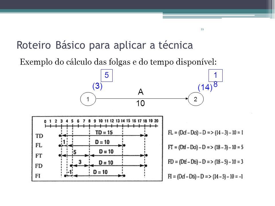 21 Roteiro Básico para aplicar a técnica Exemplo do cálculo das folgas e do tempo disponível: 12 51818 (3) (14) A 10