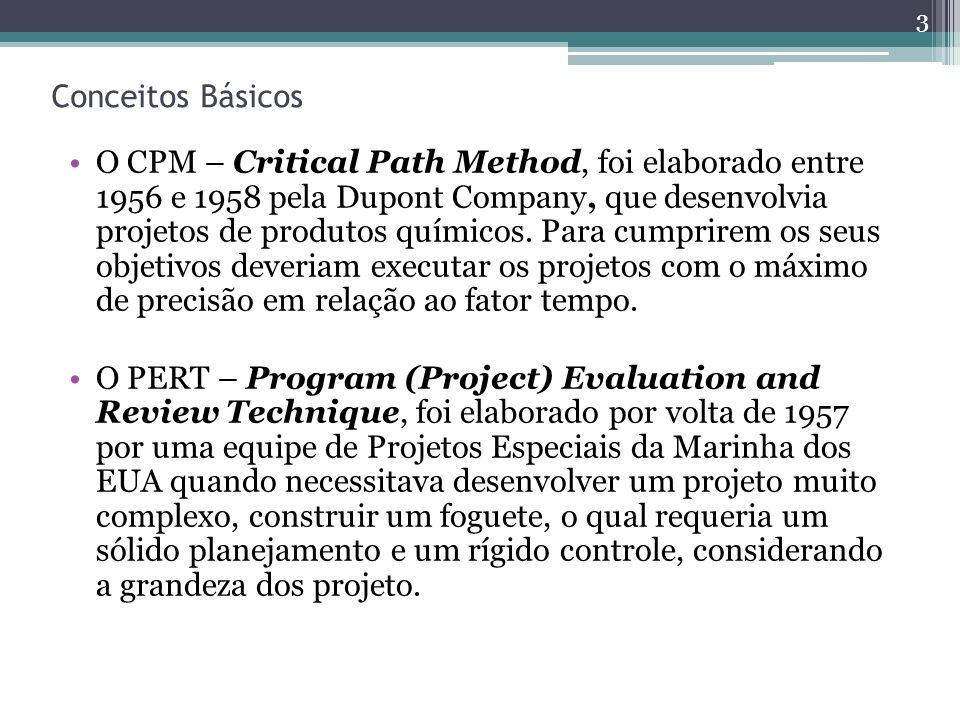 Conceitos Básicos O CPM – Critical Path Method, foi elaborado entre 1956 e 1958 pela Dupont Company, que desenvolvia projetos de produtos químicos. Pa
