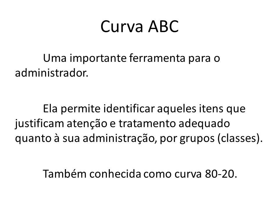 Curva ABC Para a confecção da Curva ABC, deve-se ter: Pessoal treinado e preparado; Formulário; Normas e Rotinas.