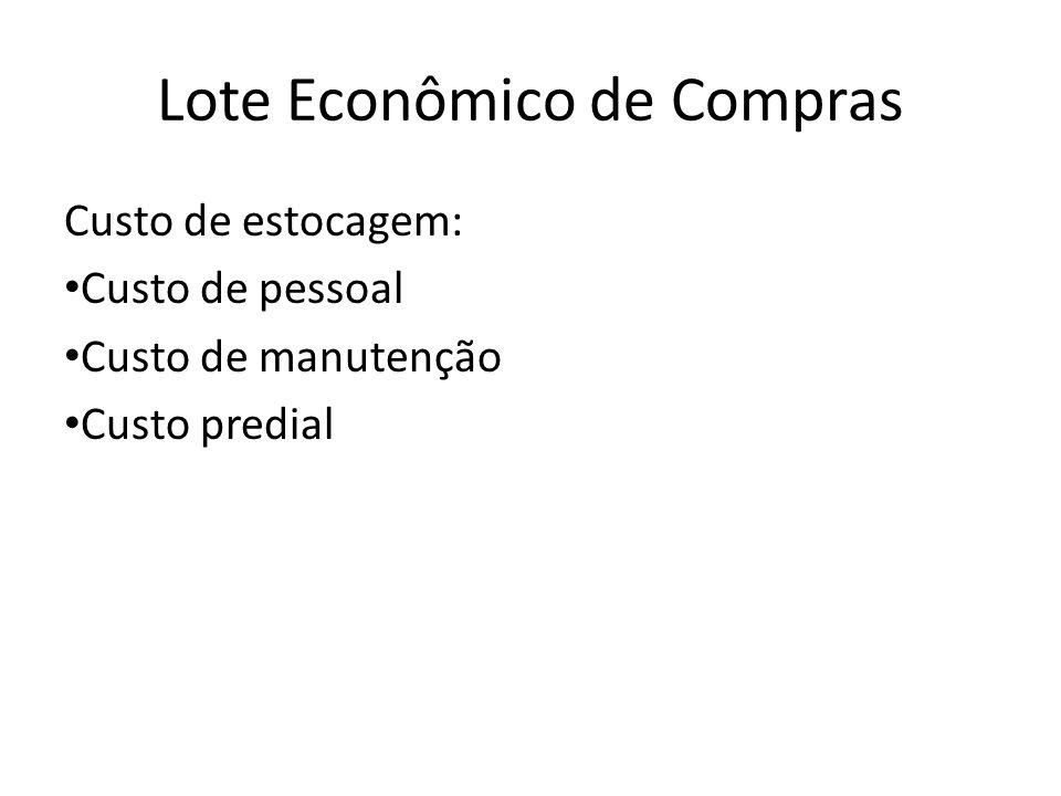 Lote Econômico de Compras Custo de estocagem: Custo de pessoal Custo de manutenção Custo predial