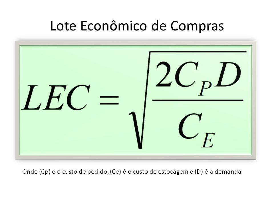 Lote Econômico de Compras Onde (Cp) é o custo de pedido, (Ce) é o custo de estocagem e (D) é a demanda