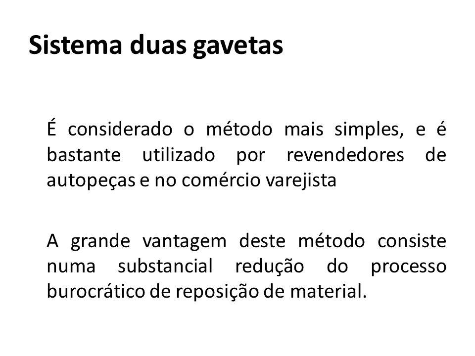 Sistema duas gavetas É considerado o método mais simples, e é bastante utilizado por revendedores de autopeças e no comércio varejista A grande vantag
