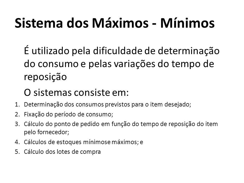Sistema dos Máximos - Mínimos É utilizado pela dificuldade de determinação do consumo e pelas variações do tempo de reposição O sistemas consiste em: