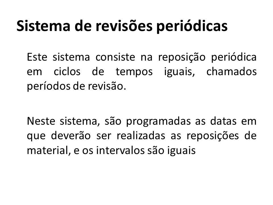 Sistema de revisões periódicas Este sistema consiste na reposição periódica em ciclos de tempos iguais, chamados períodos de revisão. Neste sistema, s
