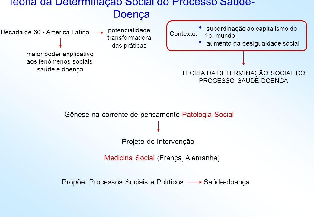 Teoria da Determinação Social do Processo Saúde- Doença Década de 60 - América Latina maior poder explicativo aos fenômenos sociais saúde e doença pot