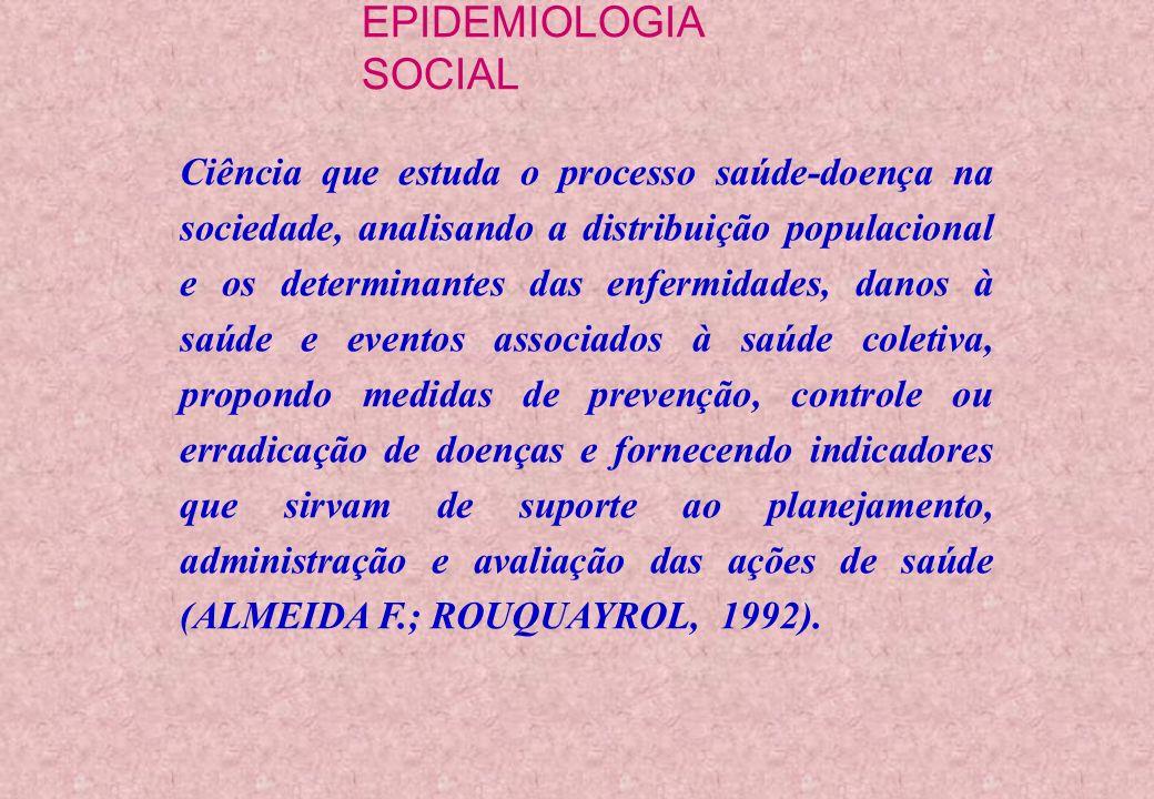 Ciência que estuda o processo saúde-doença na sociedade, analisando a distribuição populacional e os determinantes das enfermidades, danos à saúde e e