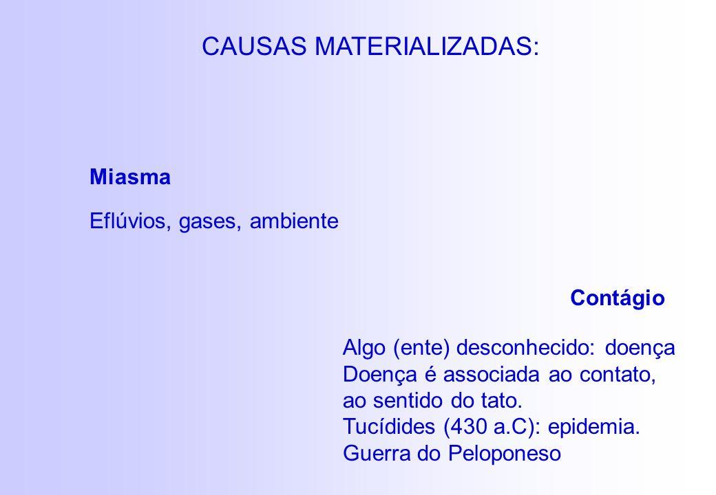 Miasma Eflúvios, gases, ambiente Contágio Algo (ente) desconhecido: doença Doença é associada ao contato, ao sentido do tato. Tucídides (430 a.C): epi