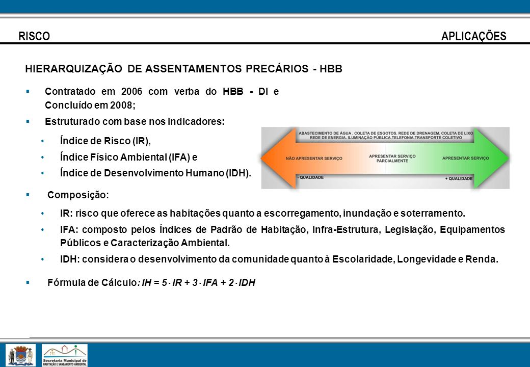 RISCO APLICAÇÕES HIERARQUIZAÇÃO DE ASSENTAMENTOS PRECÁRIOS - HBB Contratado em 2006 com verba do HBB - DI e Concluído em 2008; Estruturado com base no