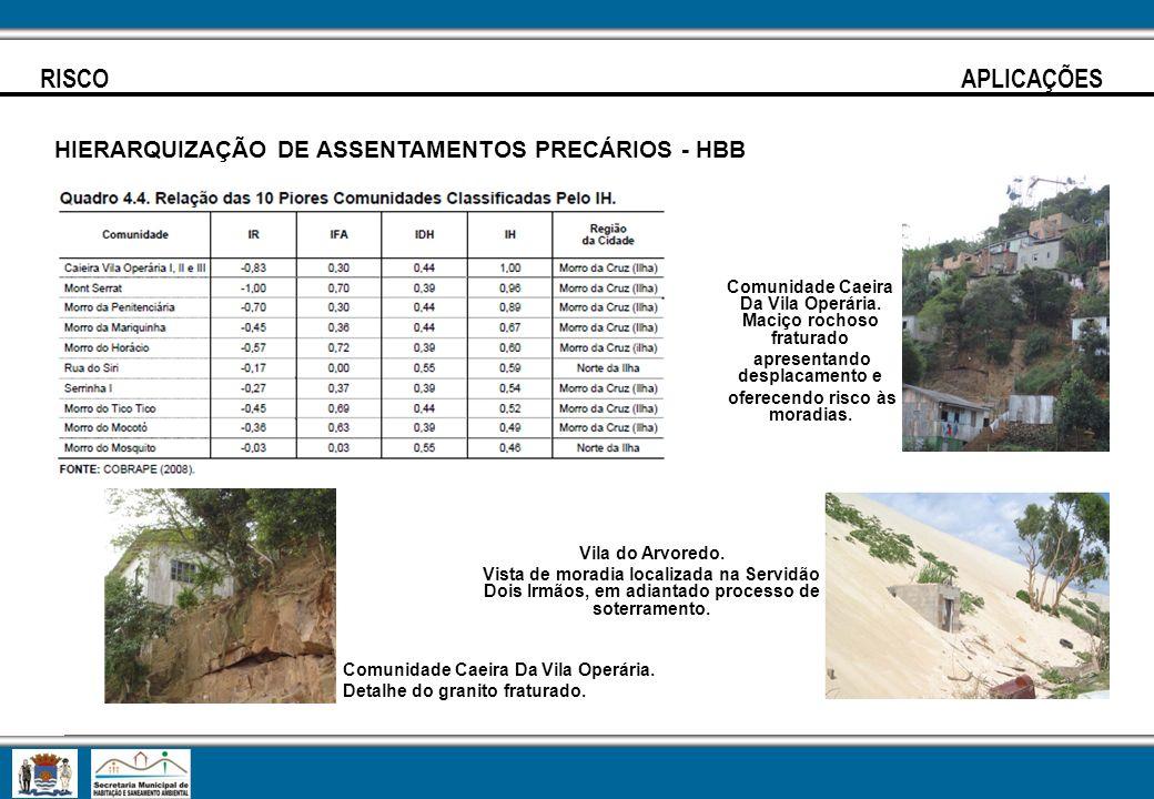 RISCO APLICAÇÕES HIERARQUIZAÇÃO DE ASSENTAMENTOS PRECÁRIOS - HBB Comunidade Caeira Da Vila Operária. Maciço rochoso fraturado apresentando desplacamen