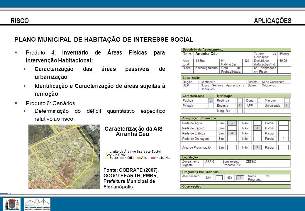 RISCO APLICAÇÕES PLANO MUNICIPAL DE HABITAÇÃO DE INTERESSE SOCIAL Produto 4: Inventário de Áreas Físicas para Intervenção Habitacional: Caracterização