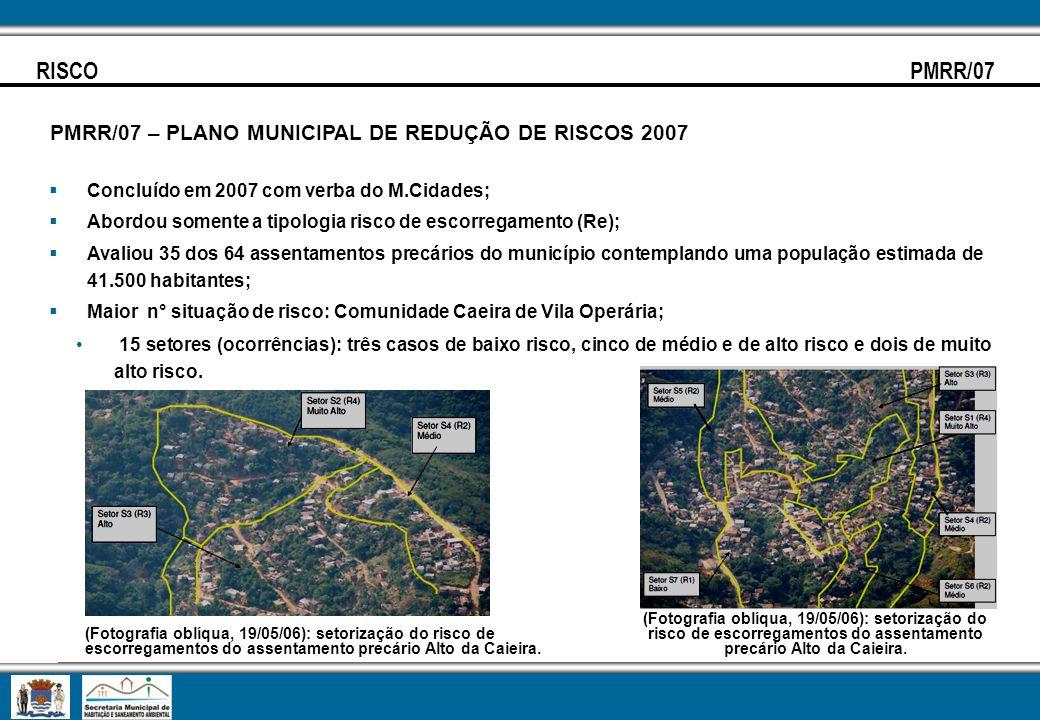 RISCO PMRR/07 Concluído em 2007 com verba do M.Cidades; Abordou somente a tipologia risco de escorregamento (Re); Avaliou 35 dos 64 assentamentos prec