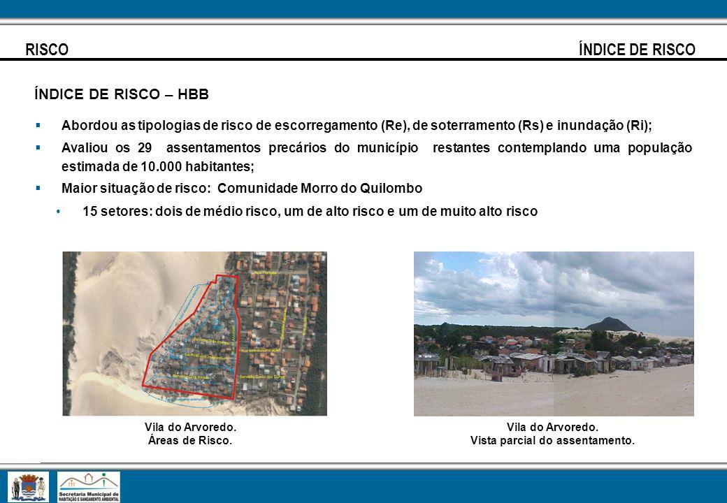 RISCO ÍNDICE DE RISCO ÍNDICE DE RISCO – HBB Abordou as tipologias de risco de escorregamento (Re), de soterramento (Rs) e inundação (Ri); Avaliou os 2