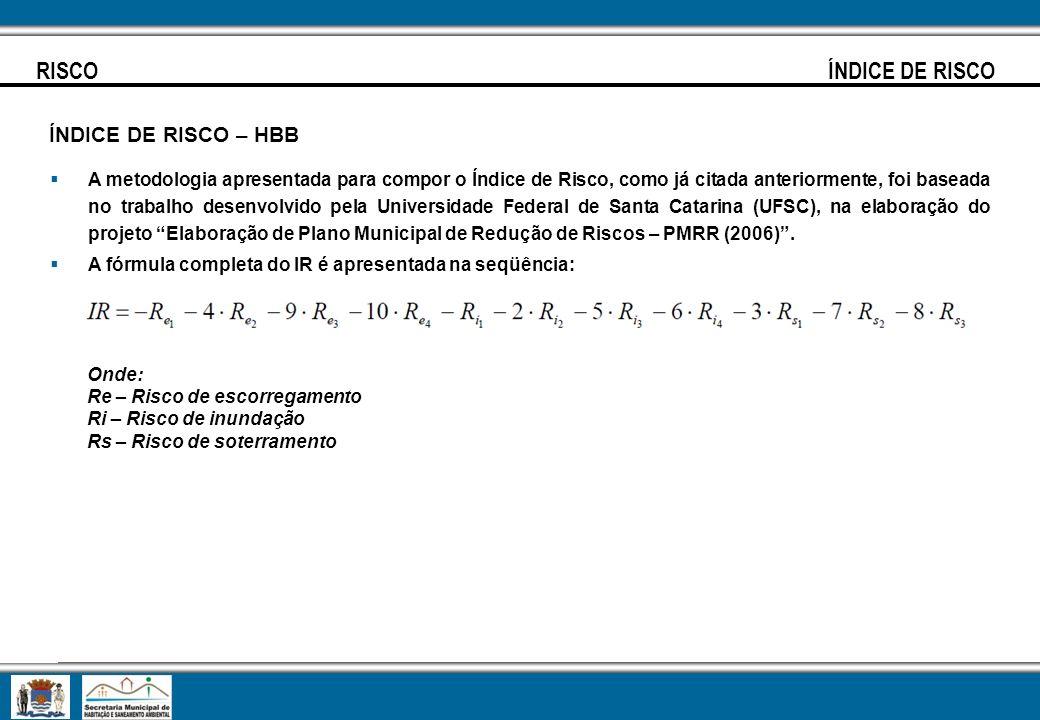 RISCO ÍNDICE DE RISCO A metodologia apresentada para compor o Índice de Risco, como já citada anteriormente, foi baseada no trabalho desenvolvido pela