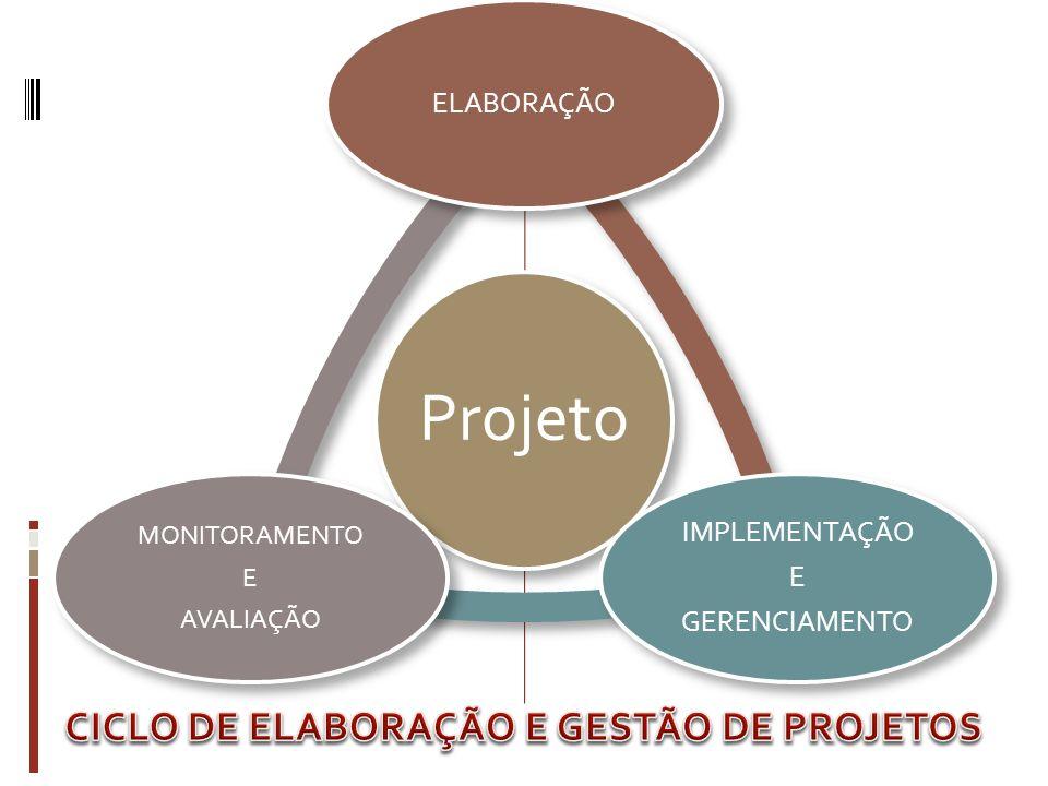 Projeto ELABORAÇÃO IMPLEMENTAÇÃO E GERENCIAMENTO MONITORAMENTO E AVALIAÇÃO