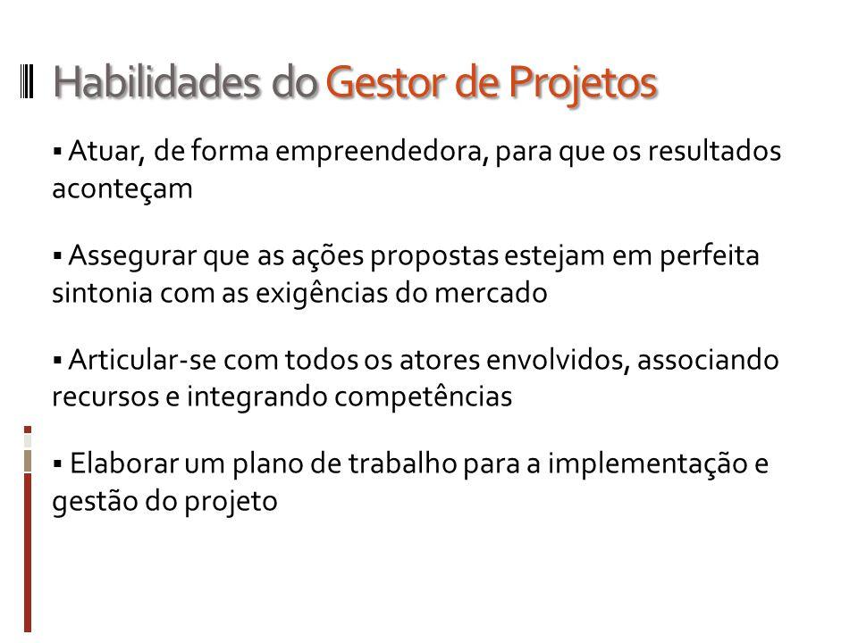 Habilidades do Gestor de Projetos Atuar, de forma empreendedora, para que os resultados aconteçam Assegurar que as ações propostas estejam em perfeita