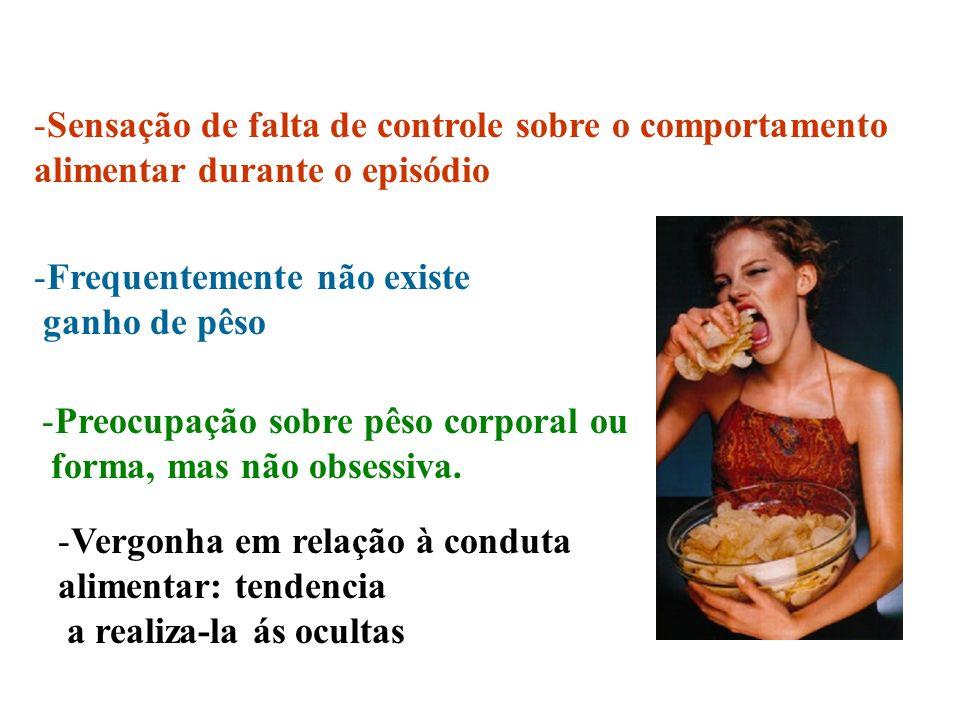 -S-Sensação de falta de controle sobre o comportamento alimentar durante o episódio -F-Frequentemente não existe ganho de pêso -P-Preocupação sobre pê