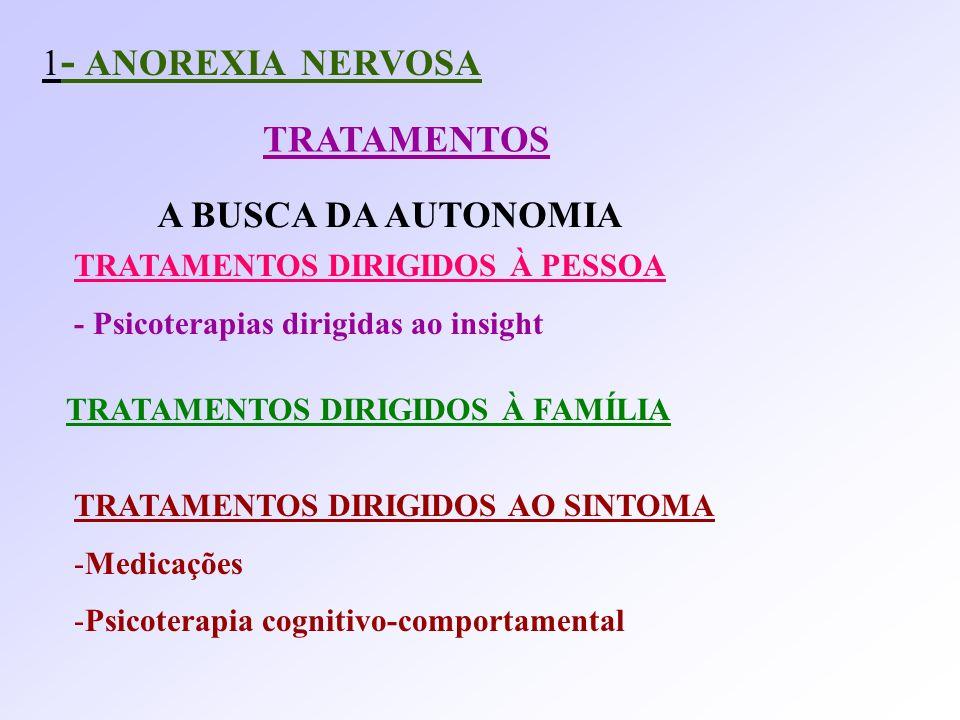 TRATAMENTOS DIRIGIDOS À PESSOA - Psicoterapias dirigidas ao insight TRATAMENTOS DIRIGIDOS À FAMÍLIA TRATAMENTOS DIRIGIDOS AO SINTOMA -Medicações -Psic