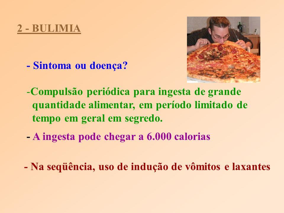 2 - BULIMIA - Sintoma ou doença? -C-Compulsão periódica para ingesta de grande quantidade alimentar, em período limitado de tempo em geral em segredo.